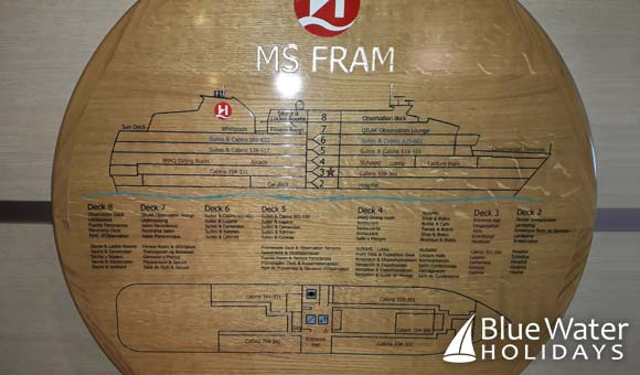 Deck layout of Fram